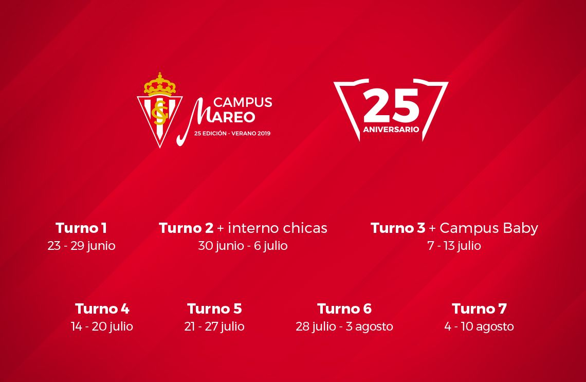 turnos (1)